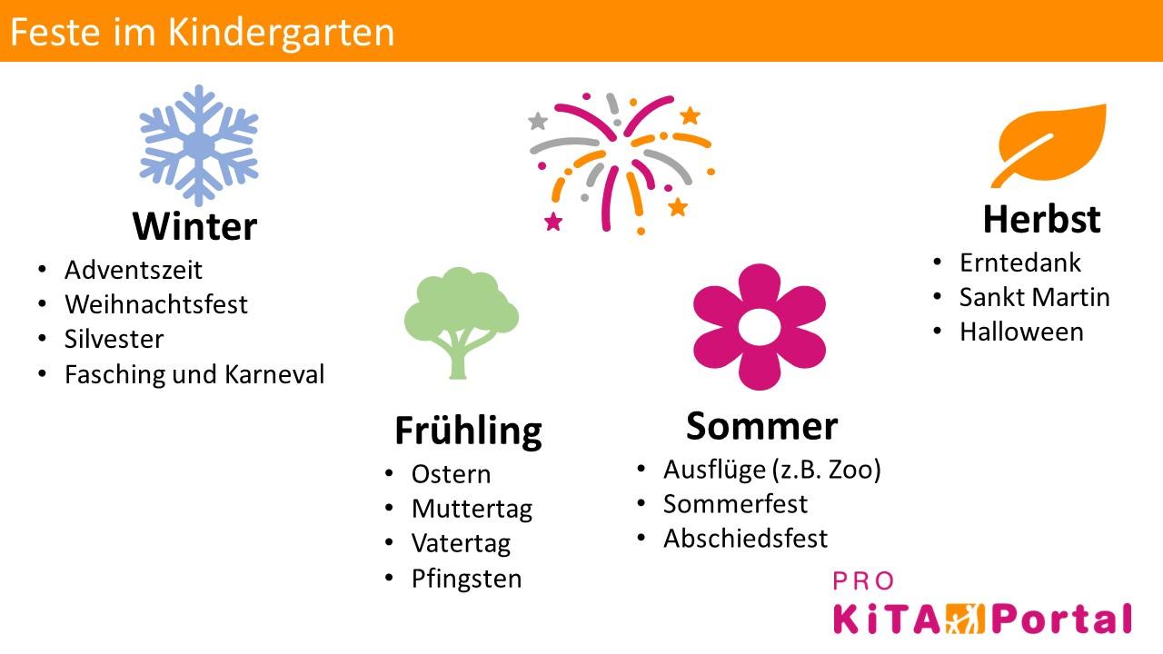 Feste zu jeder Jahreszeit im Kindergarten