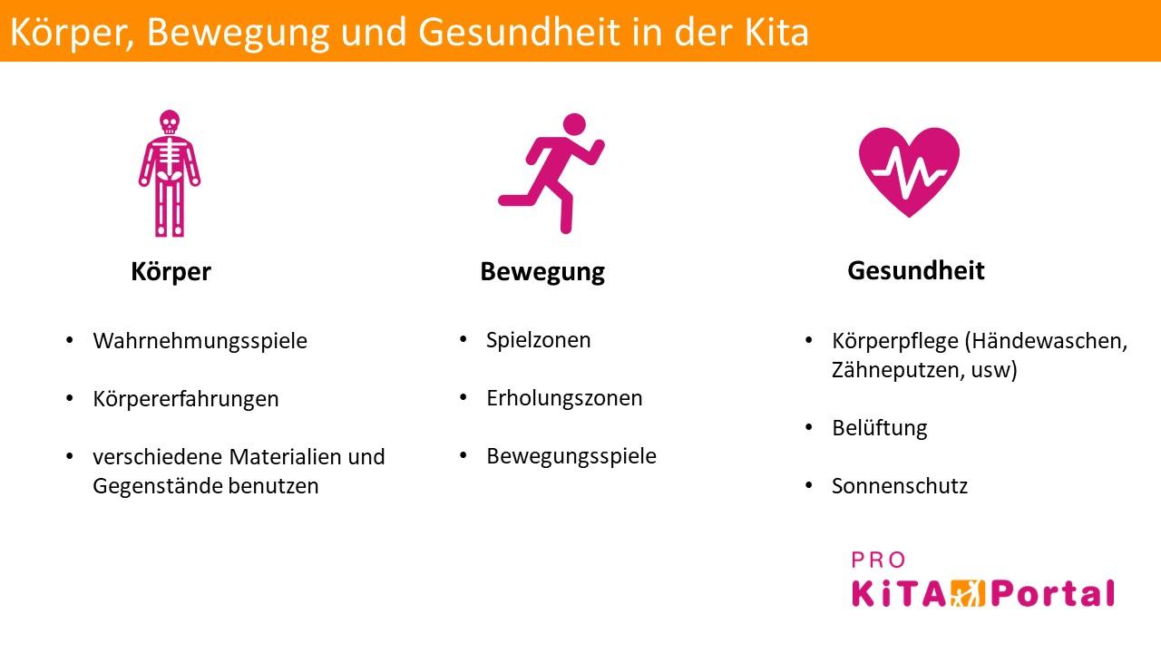 Körper Bewegung Gesundheit im Kindergarten, Gesundheit durch Bewegung in der Kita fördern