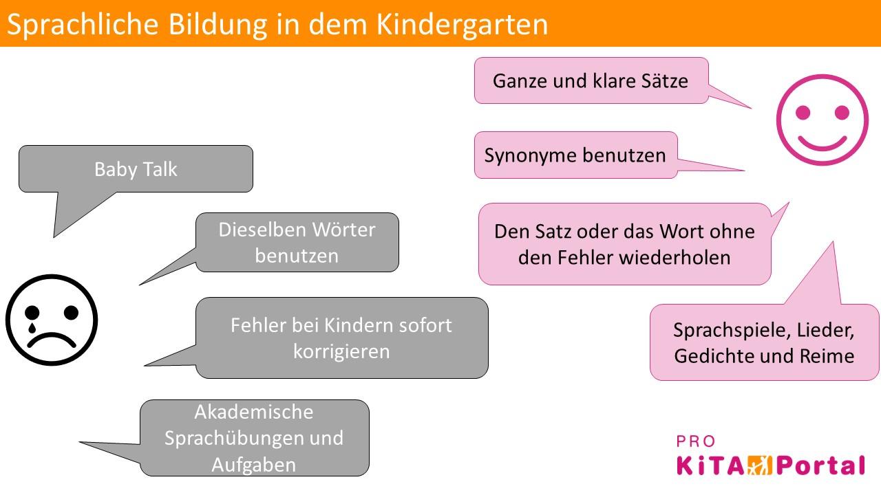 Sprachliche Bildung im Kindergarten, Sprachförderung bei Kindern