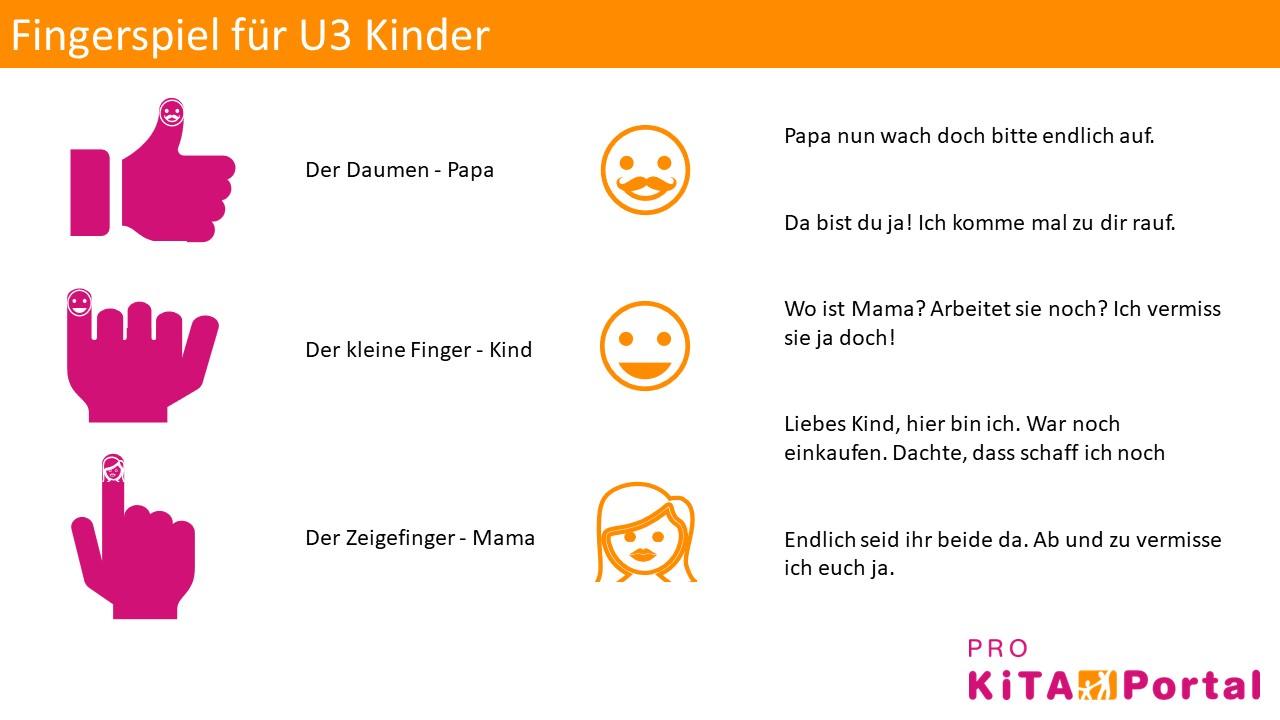 Fingerspiele für U3 Kinder im Kindergarten