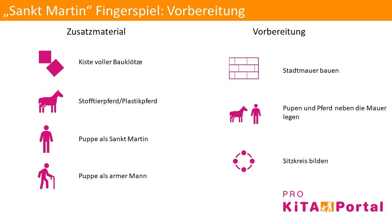 Fingerspiel für Kinder zu Sankt Martin in der Kita