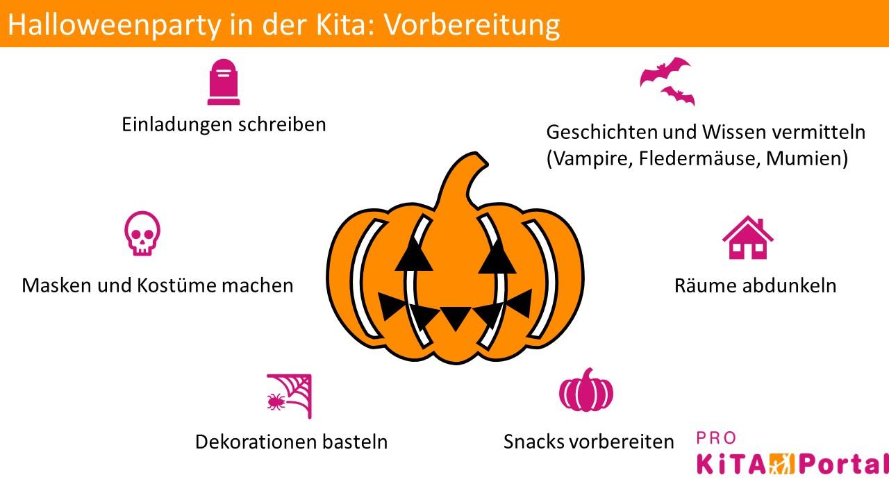 Halloweenparty für Kinder planen, Halloweenparty im Kindergarten organisieren