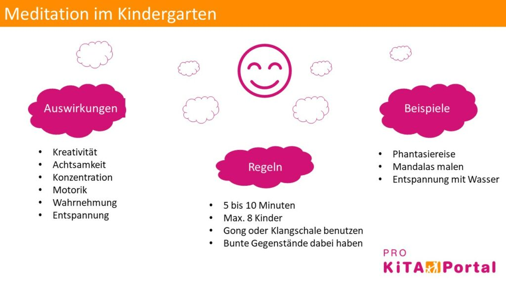 Meditation mit Kindern im  Kindergarten, Auswirkung von Meditation in der Kita, Meditation Ideen für Kinder